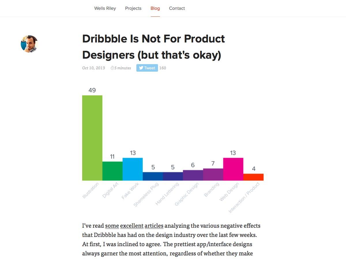 product designers