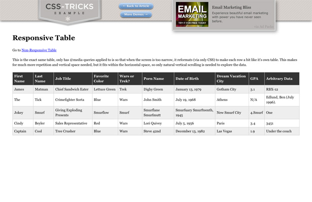 data table design inspiration. The Purpose Of A Responsive Design. This Technique From CSS-Tricks Offers Solution For Responsively Displaying Tabular Data On Mobile Device. Table Design Inspiration L