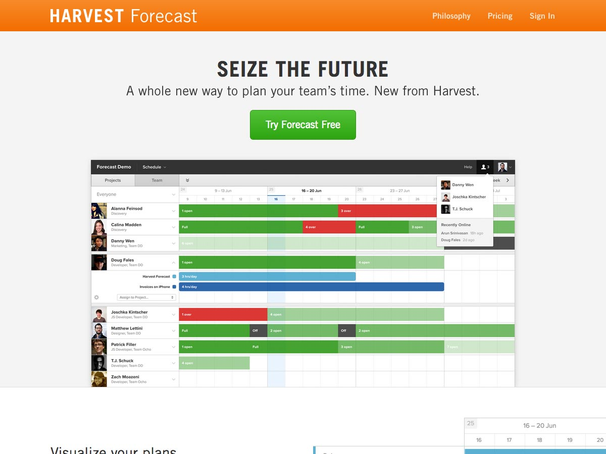 harvest forecast