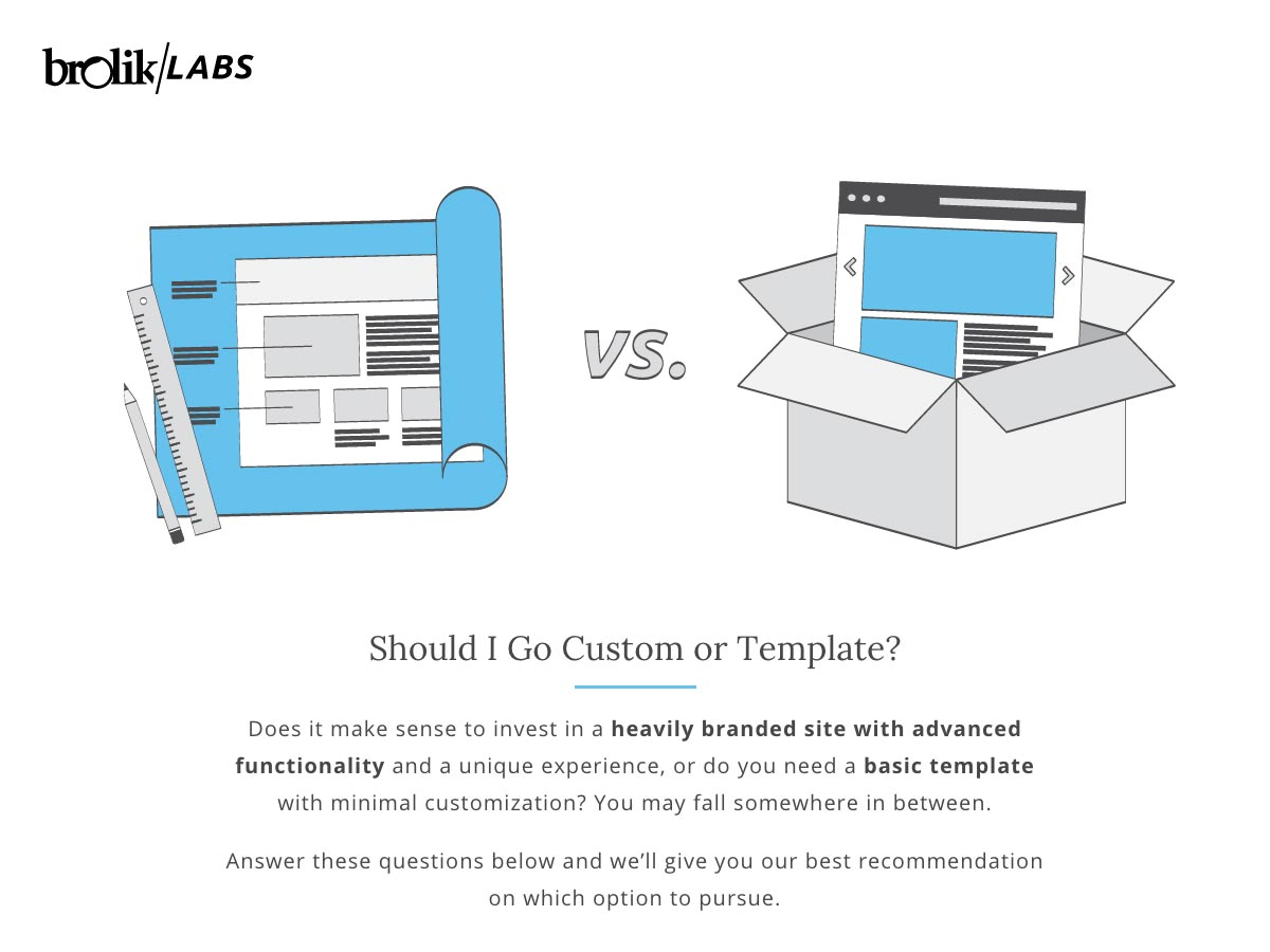 custom vs template
