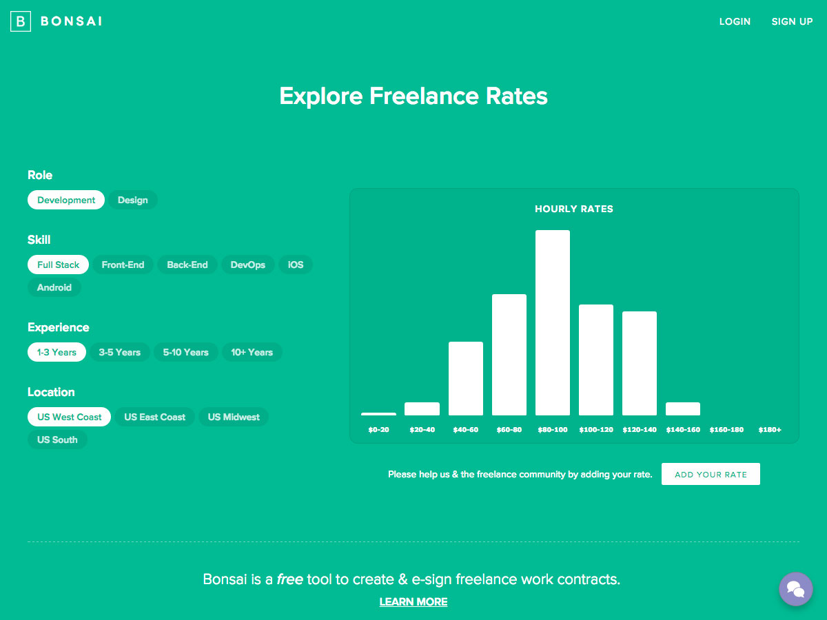 explore freelance rates