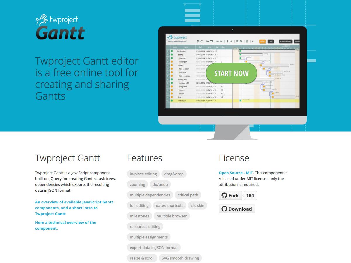 Twproject Gantt